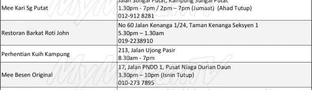 Melaka Halal Food Guide by MyMakanTV